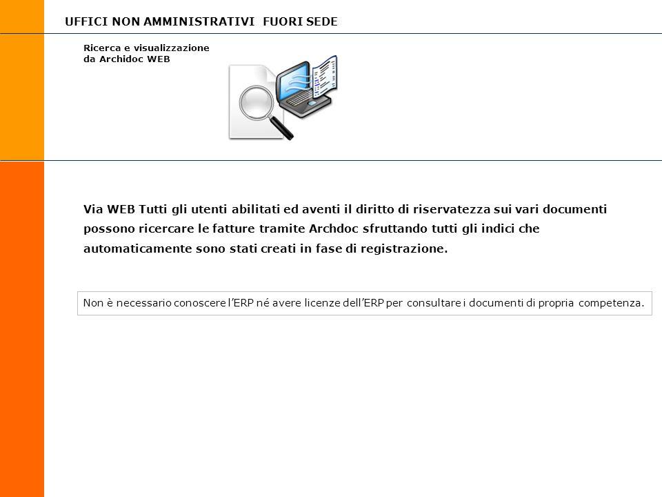 Via WEB Tutti gli utenti abilitati ed aventi il diritto di riservatezza sui vari documenti possono ricercare le fatture tramite Archdoc sfruttando tut