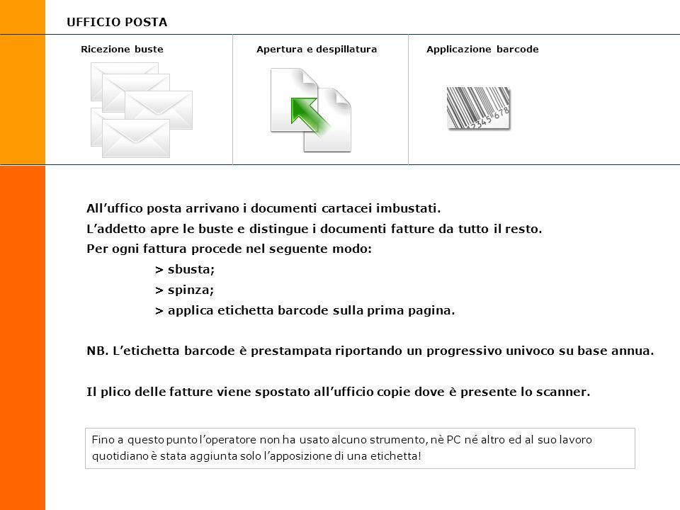 Alluffico copie arrivano i documenti cartacei despillati e con il Barcode applicato sulla prima pagina.