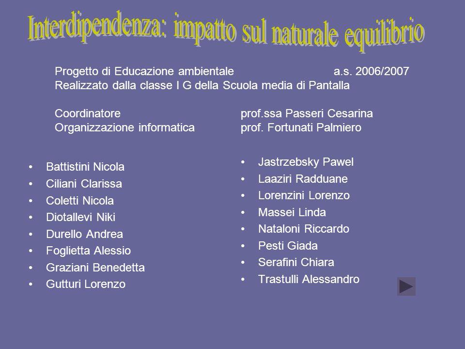 Progetto di Educazione ambientalea.s. 2006/2007 Realizzato dalla classe I G della Scuola media di Pantalla Coordinatoreprof.ssa Passeri Cesarina Organ
