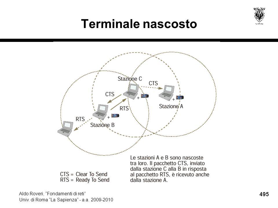 495 Aldo Roveri, Fondamenti di reti Univ. di Roma La Sapienza - a.a. 2009-2010 Terminale nascosto
