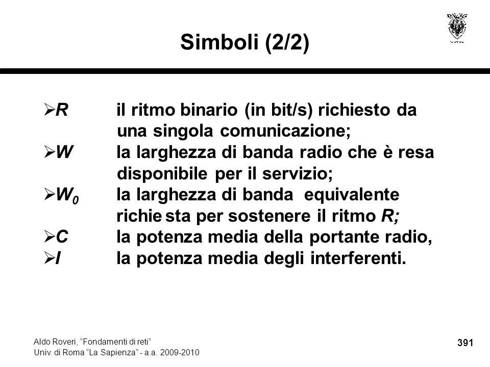 391 Aldo Roveri, Fondamenti di reti Univ. di Roma La Sapienza - a.a.