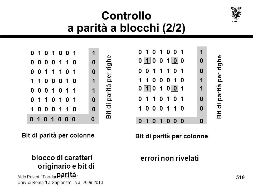 519 Aldo Roveri, Fondamenti di reti Univ. di Roma La Sapienza - a.a.