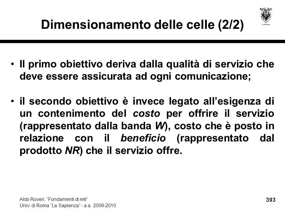 393 Aldo Roveri, Fondamenti di reti Univ. di Roma La Sapienza - a.a.