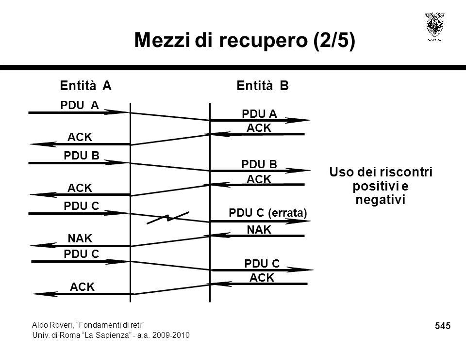 545 Aldo Roveri, Fondamenti di reti Univ. di Roma La Sapienza - a.a.