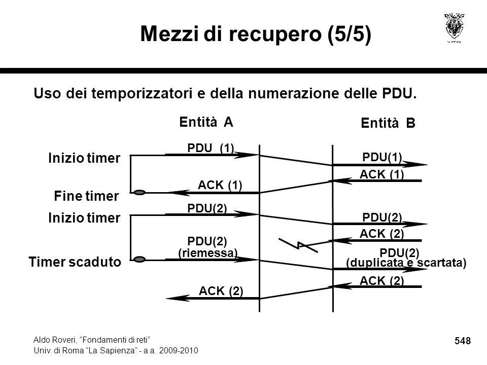 548 Aldo Roveri, Fondamenti di reti Univ. di Roma La Sapienza - a.a.