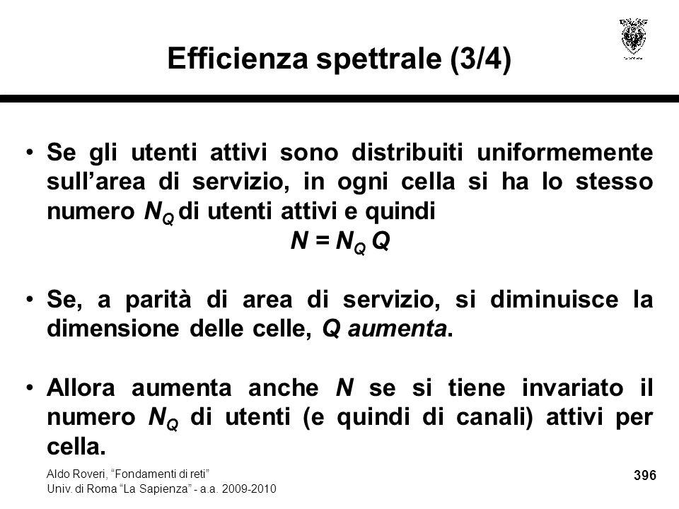 396 Aldo Roveri, Fondamenti di reti Univ. di Roma La Sapienza - a.a.