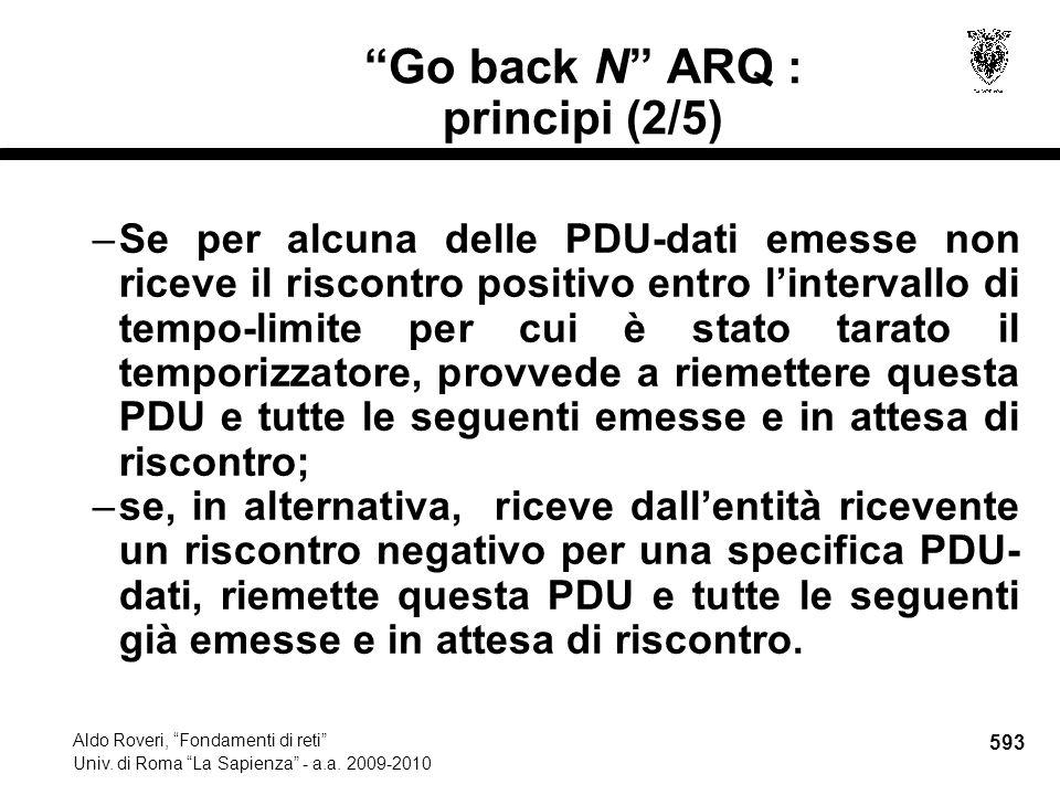 593 Aldo Roveri, Fondamenti di reti Univ. di Roma La Sapienza - a.a.