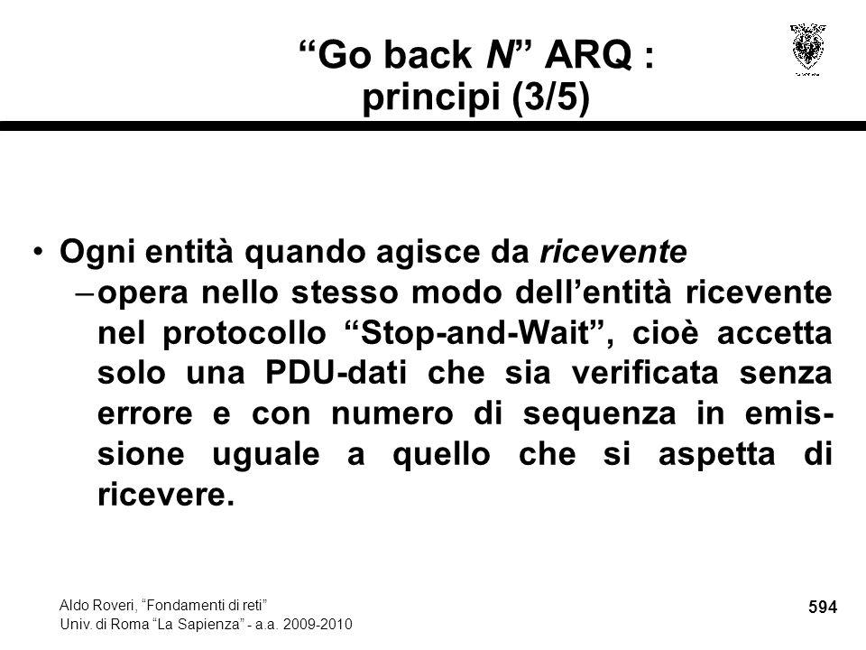 594 Aldo Roveri, Fondamenti di reti Univ. di Roma La Sapienza - a.a.