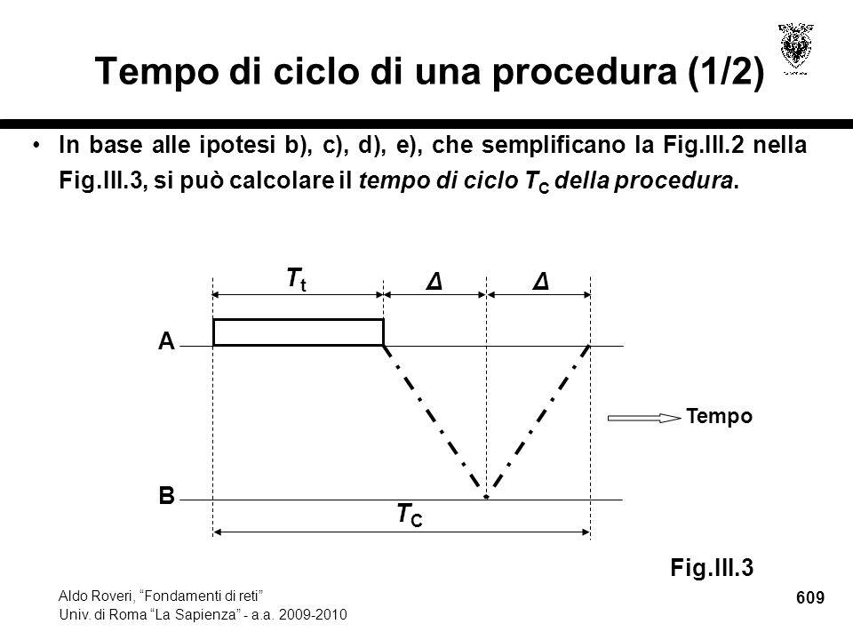 609 Aldo Roveri, Fondamenti di reti Univ. di Roma La Sapienza - a.a.