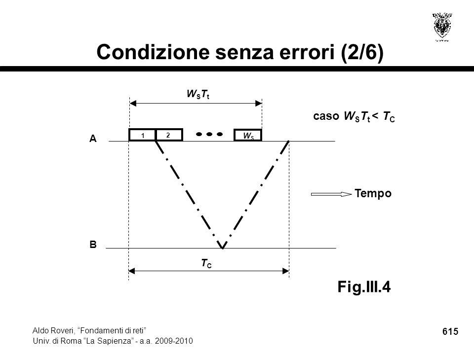 615 Aldo Roveri, Fondamenti di reti Univ. di Roma La Sapienza - a.a.