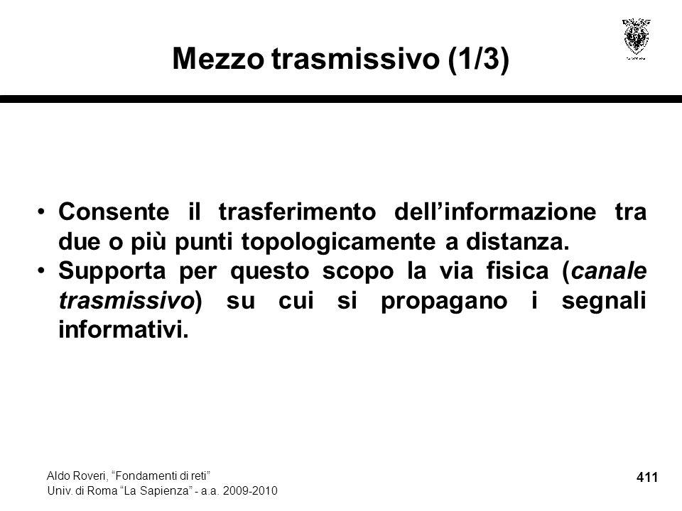 411 Aldo Roveri, Fondamenti di reti Univ. di Roma La Sapienza - a.a.