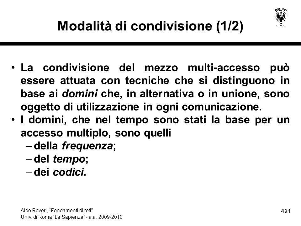 421 Aldo Roveri, Fondamenti di reti Univ. di Roma La Sapienza - a.a.