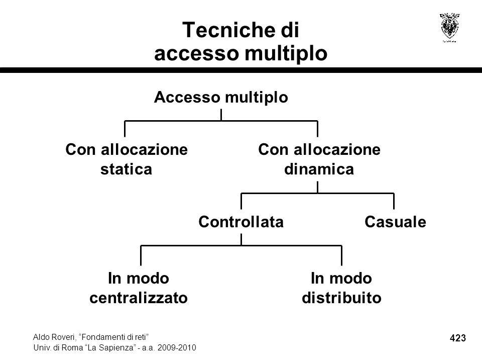 423 Aldo Roveri, Fondamenti di reti Univ. di Roma La Sapienza - a.a.