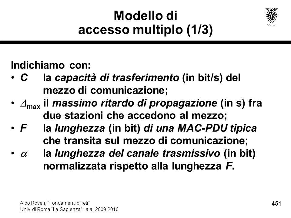 451 Aldo Roveri, Fondamenti di reti Univ. di Roma La Sapienza - a.a.
