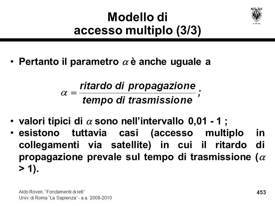 453 Aldo Roveri, Fondamenti di reti Univ. di Roma La Sapienza - a.a.