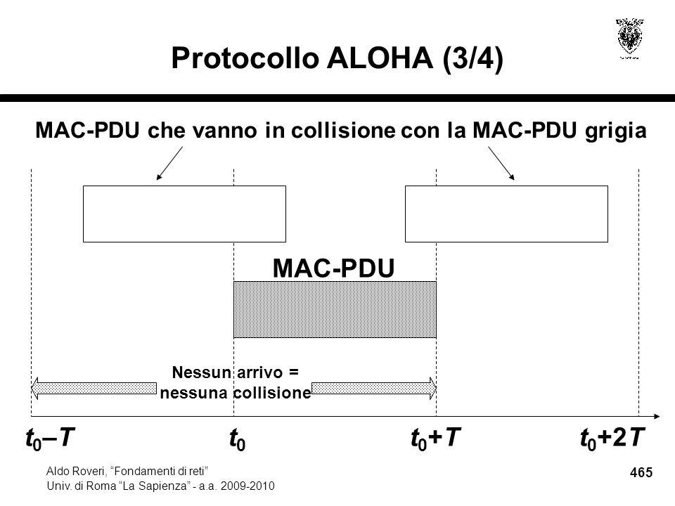 465 Aldo Roveri, Fondamenti di reti Univ. di Roma La Sapienza - a.a. 2009-2010 Protocollo ALOHA (3/4) MAC-PDU t0t0 t0+Tt0+Tt 0 +2Tt0–Tt0–T MAC-PDU che