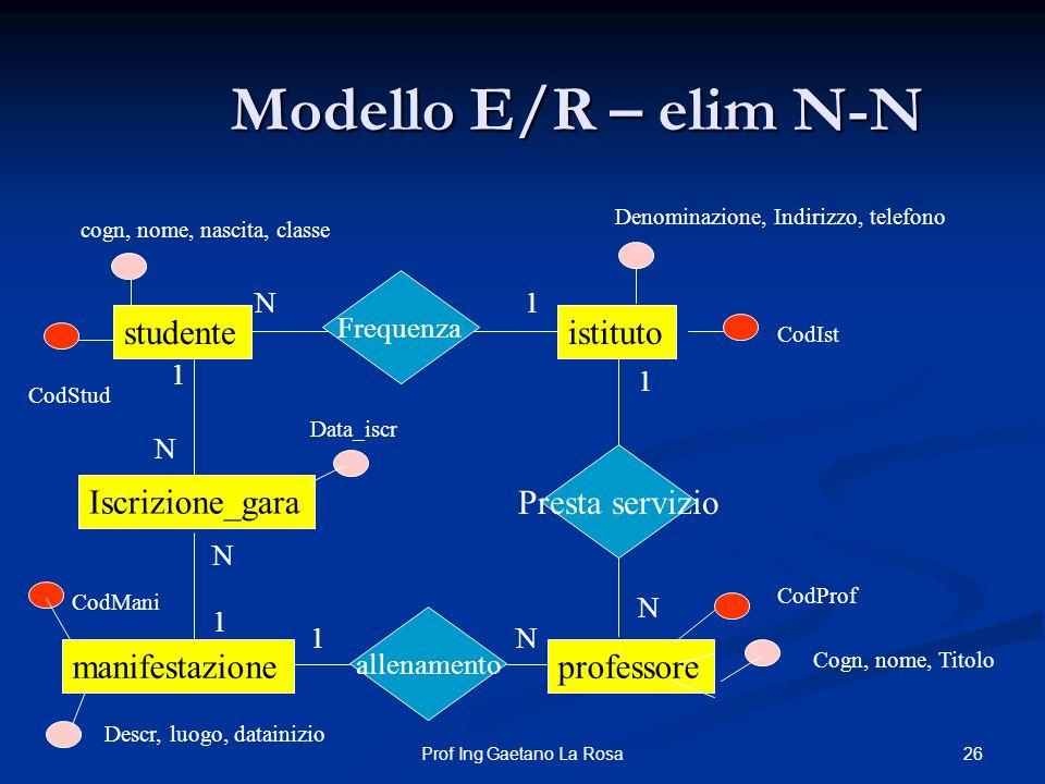 26Prof Ing Gaetano La Rosa Modello E/R – elim N-N studenteistituto professore Frequenza Presta servizio N1 N 1 CodStud cogn, nome, nascita, classe Cod