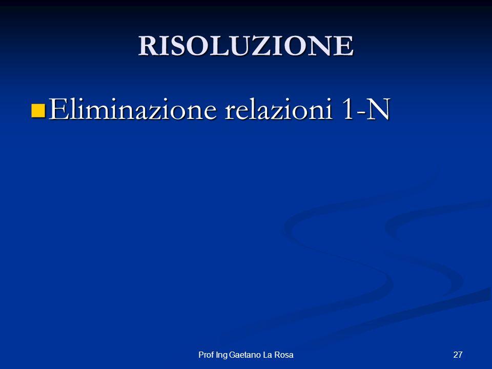 27Prof Ing Gaetano La Rosa RISOLUZIONE Eliminazione relazioni 1-N Eliminazione relazioni 1-N