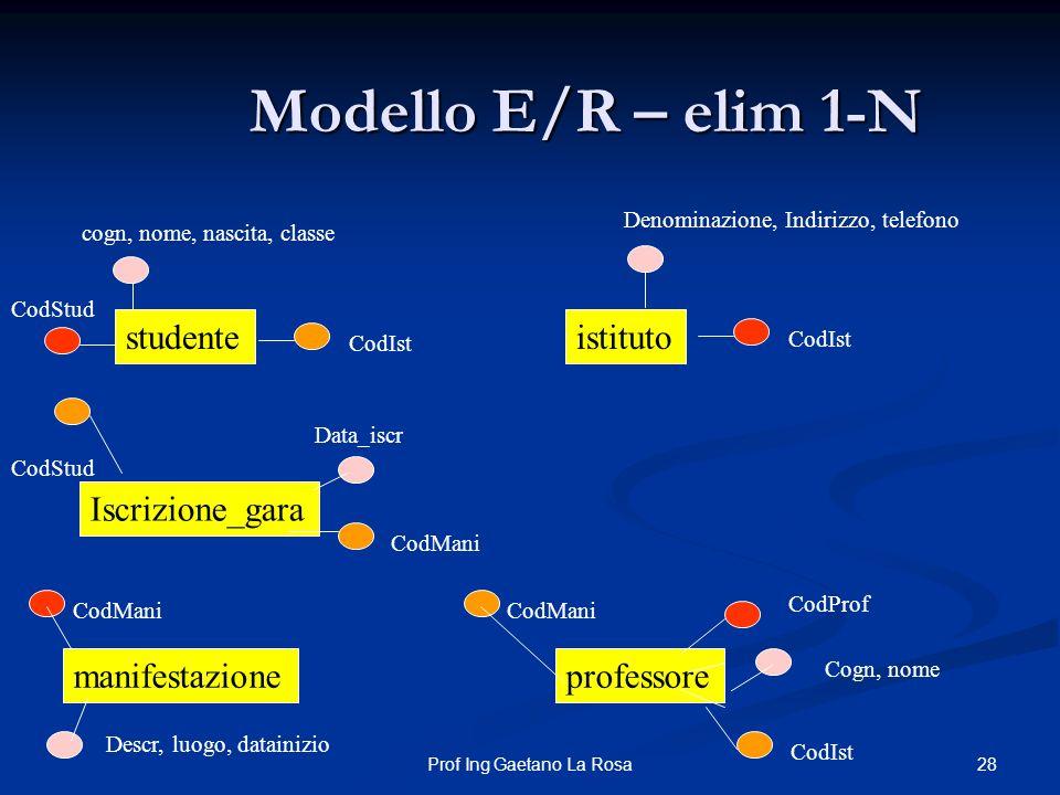 28Prof Ing Gaetano La Rosa Modello E/R – elim 1-N studenteistituto professore CodStud cogn, nome, nascita, classe CodIst Denominazione, Indirizzo, tel