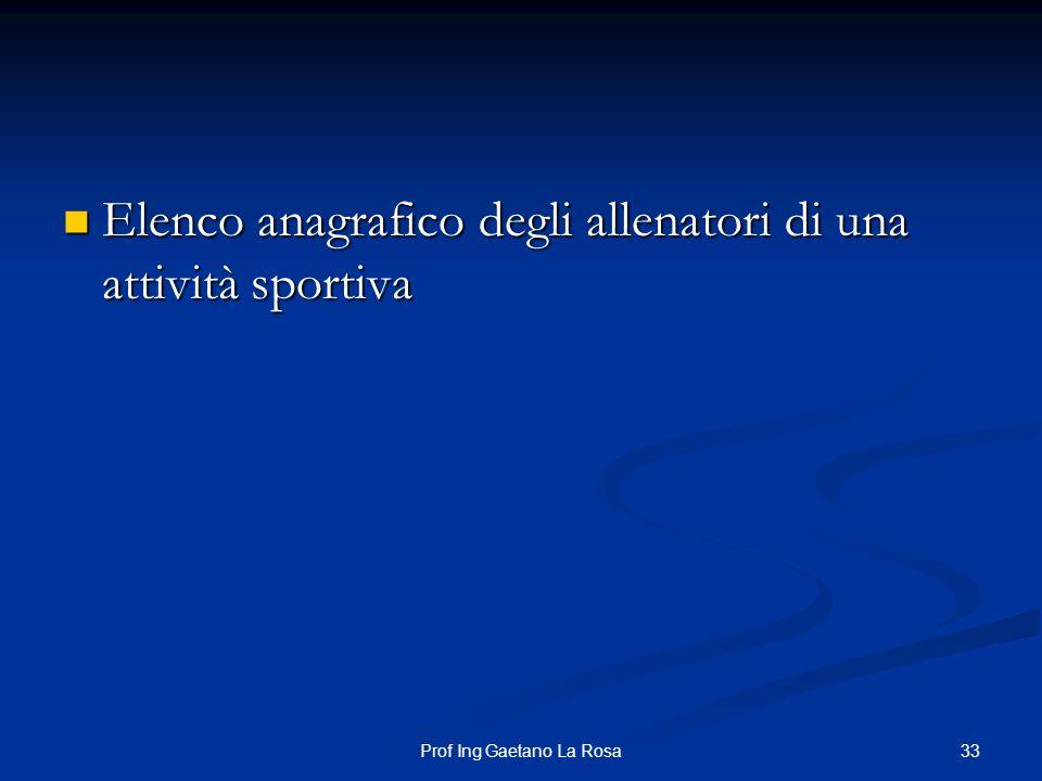 33Prof Ing Gaetano La Rosa Elenco anagrafico degli allenatori di una attività sportiva Elenco anagrafico degli allenatori di una attività sportiva