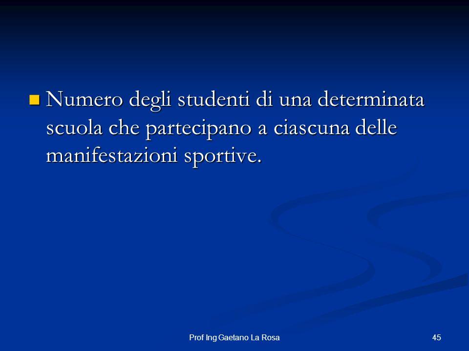 45Prof Ing Gaetano La Rosa Numero degli studenti di una determinata scuola che partecipano a ciascuna delle manifestazioni sportive. Numero degli stud