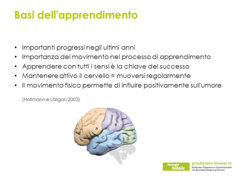 Basi dell apprendimento Importanti progressi negli ultimi anni Importanza del movimento nel processo di apprendimento Apprendere con tutti i sensi è la chiave del successo Mantenere attivo il cervello = muoversi regolarmente Il movimento fisico permette di influire positivamente sull umore (Hollmann e Löllgan 2003)