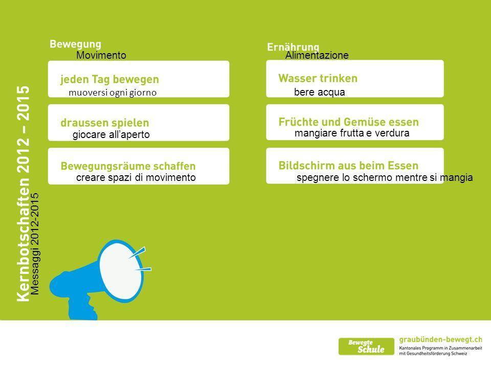 muoversi ogni giorno Messaggi 2012-2015 giocare allaperto creare spazi di movimento bere acqua mangiare frutta e verdura spegnere lo schermo mentre si mangia AlimentazioneMovimento