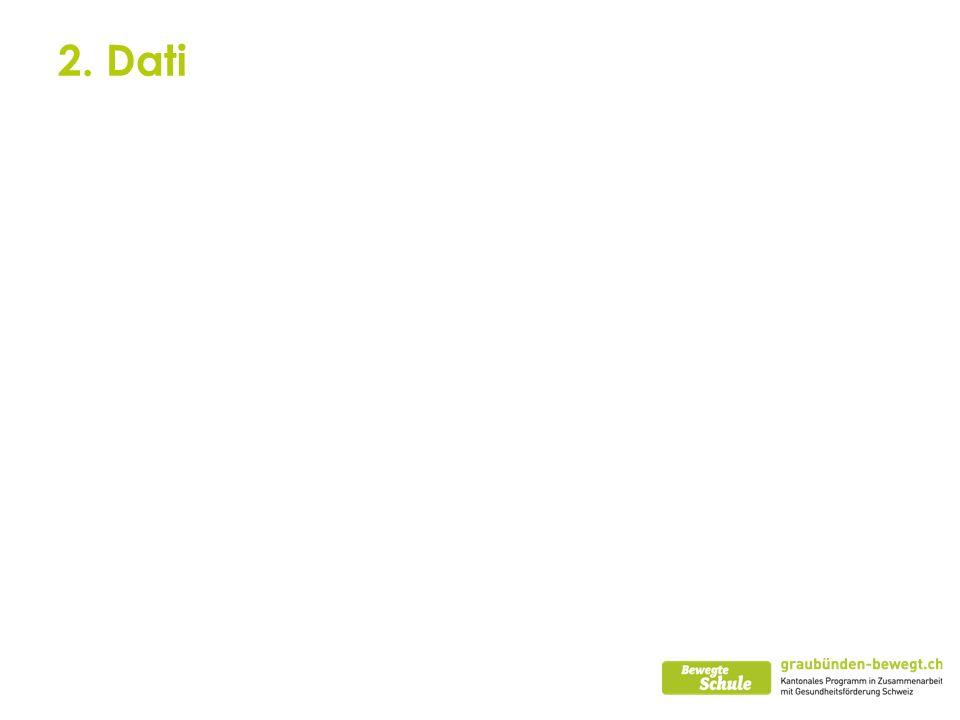 2. Dati