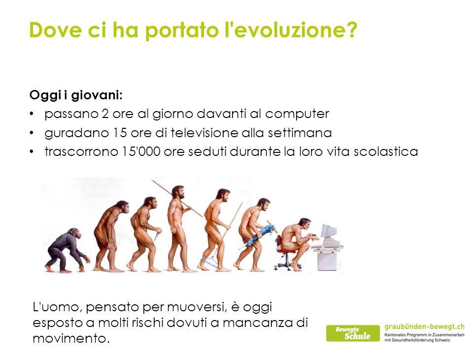 Dove ci ha portato l evoluzione.