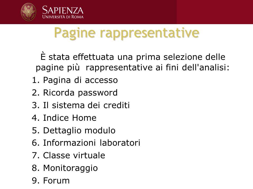 Pagine rappresentative È stata effettuata una prima selezione delle pagine più rappresentative ai fini dell'analisi: 1. Pagina di accesso 2. Ricorda p