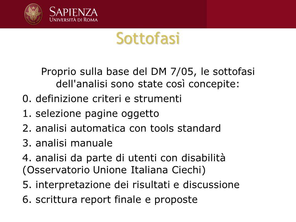 Sottofasi Proprio sulla base del DM 7/05, le sottofasi dell'analisi sono state così concepite: 0. definizione criteri e strumenti 1. selezione pagine