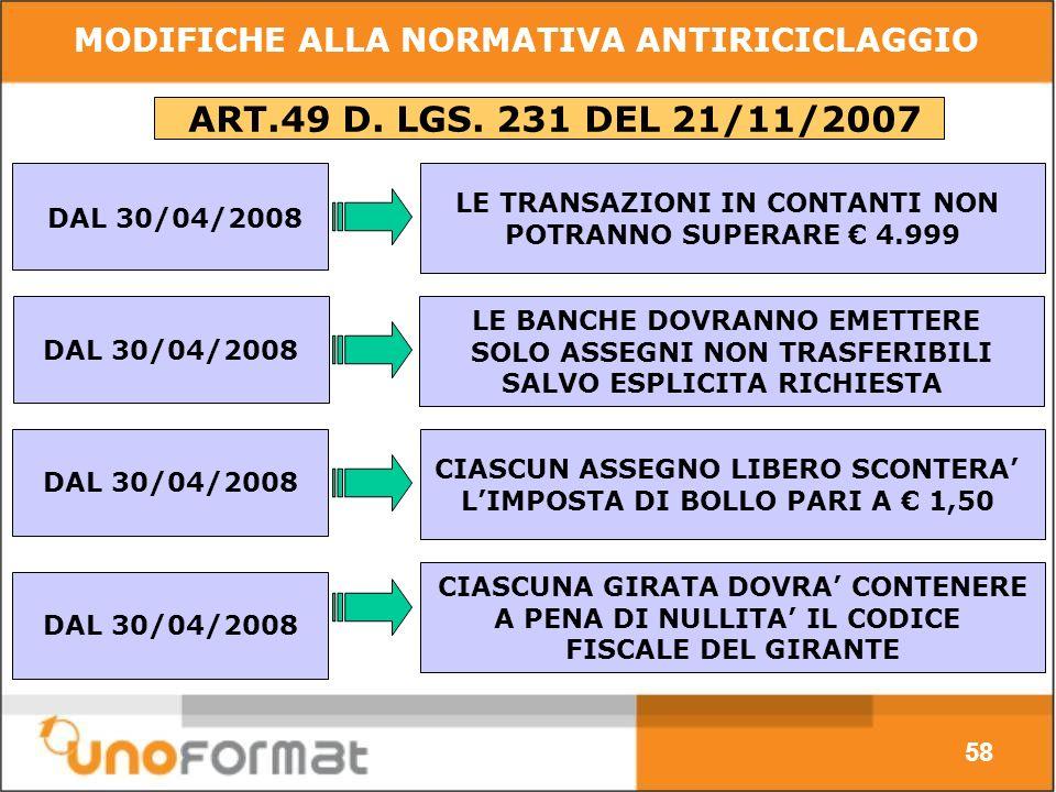 CIASCUN ASSEGNO LIBERO SCONTERA LIMPOSTA DI BOLLO PARI A 1,50 MODIFICHE ALLA NORMATIVA ANTIRICICLAGGIO DAL 30/04/2008 58 LE TRANSAZIONI IN CONTANTI NON POTRANNO SUPERARE 4.999 ART.49 D.