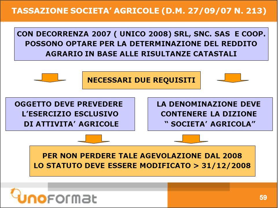 CON DECORRENZA 2007 ( UNICO 2008) SRL, SNC. SAS E COOP.
