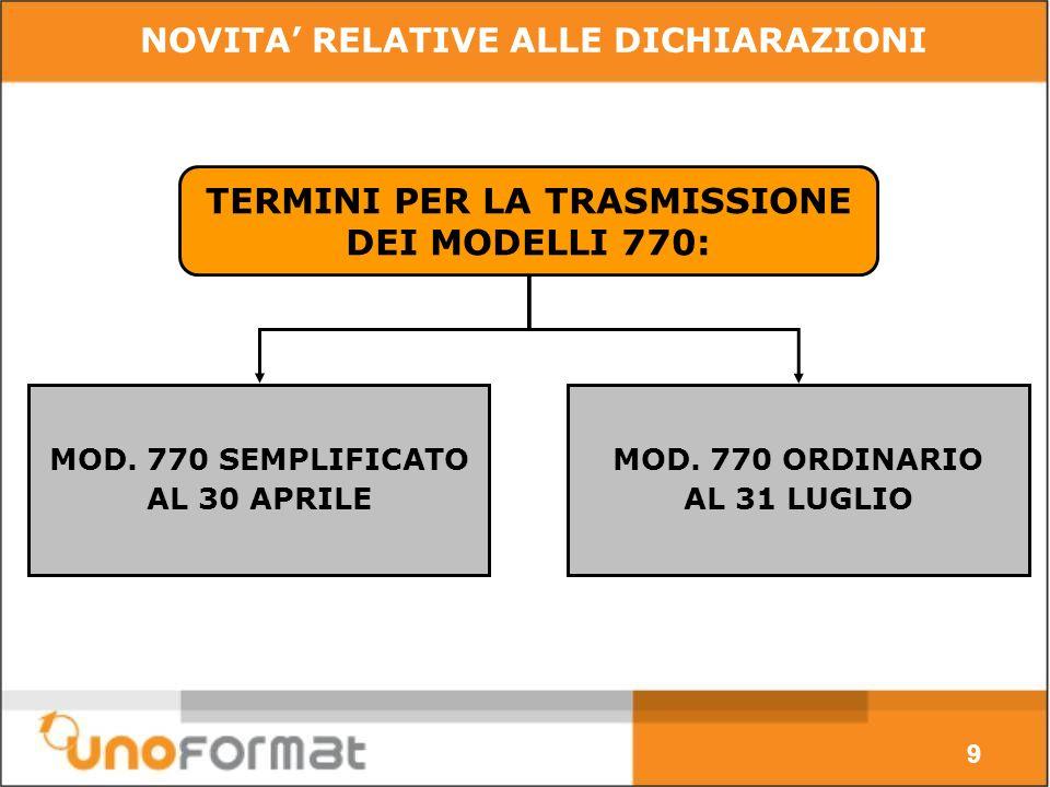 9 TERMINI PER LA TRASMISSIONE DEI MODELLI 770: MOD.