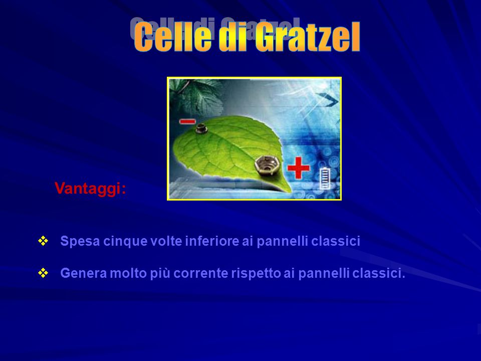 Vantaggi: Spesa cinque volte inferiore ai pannelli classici Genera molto più corrente rispetto ai pannelli classici.