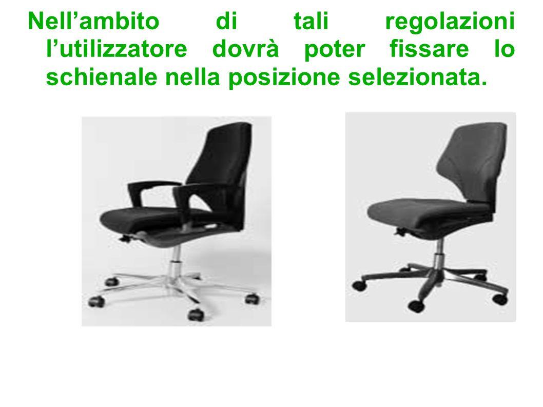 Nellambito di tali regolazioni lutilizzatore dovrà poter fissare lo schienale nella posizione selezionata.