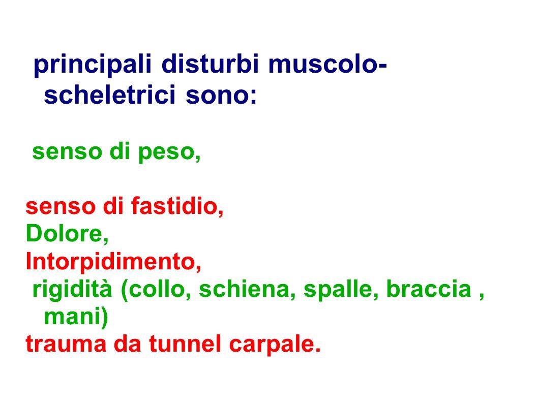 principali disturbi muscolo- scheletrici sono: senso di peso, senso di fastidio, Dolore, Intorpidimento, rigidità (collo, schiena, spalle, braccia, ma