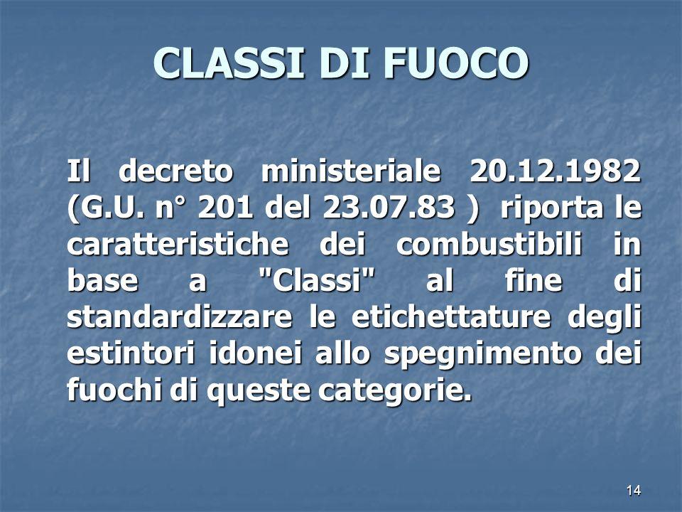 14 CLASSI DI FUOCO Il decreto ministeriale 20.12.1982 (G.U. n° 201 del 23.07.83 ) riporta le caratteristiche dei combustibili in base a