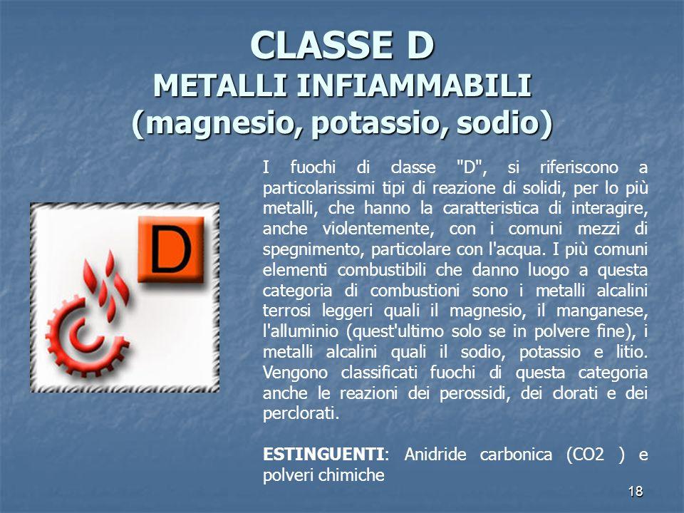 18 CLASSE D METALLI INFIAMMABILI (magnesio, potassio, sodio) I fuochi di classe