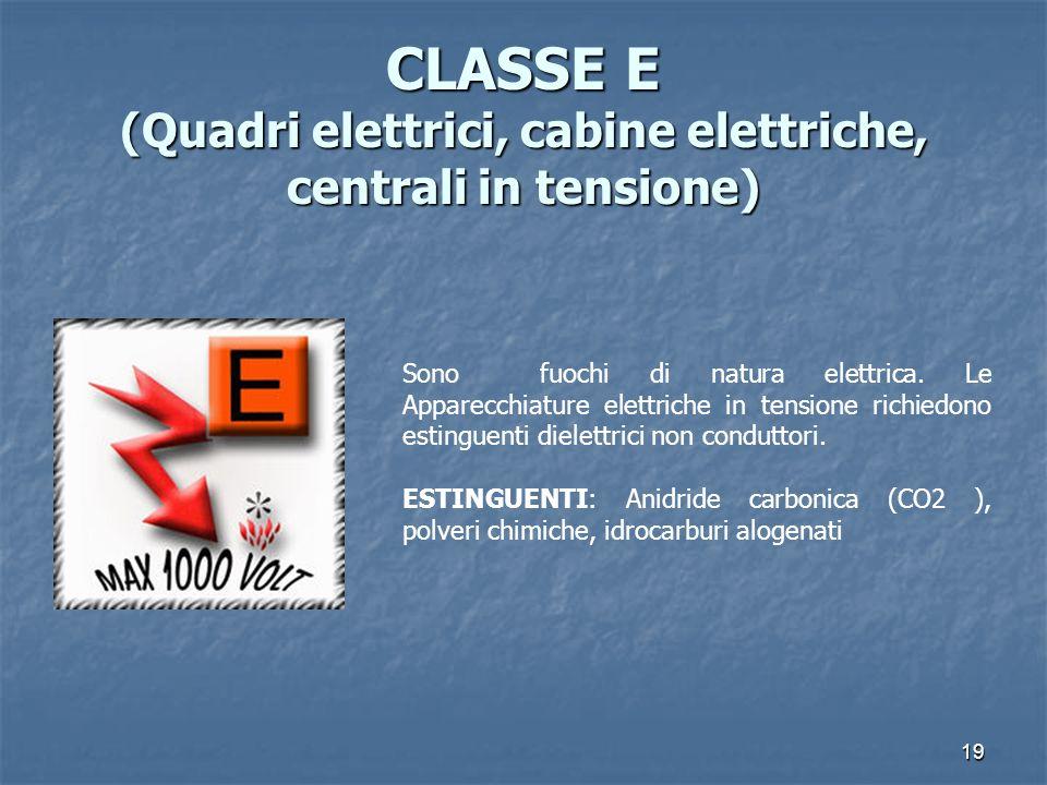 19 CLASSE E (Quadri elettrici, cabine elettriche, centrali in tensione) Sono fuochi di natura elettrica. Le Apparecchiature elettriche in tensione ric