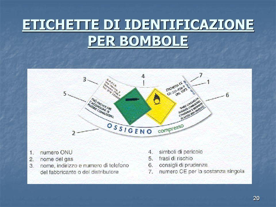 20 ETICHETTE DI IDENTIFICAZIONE PER BOMBOLE