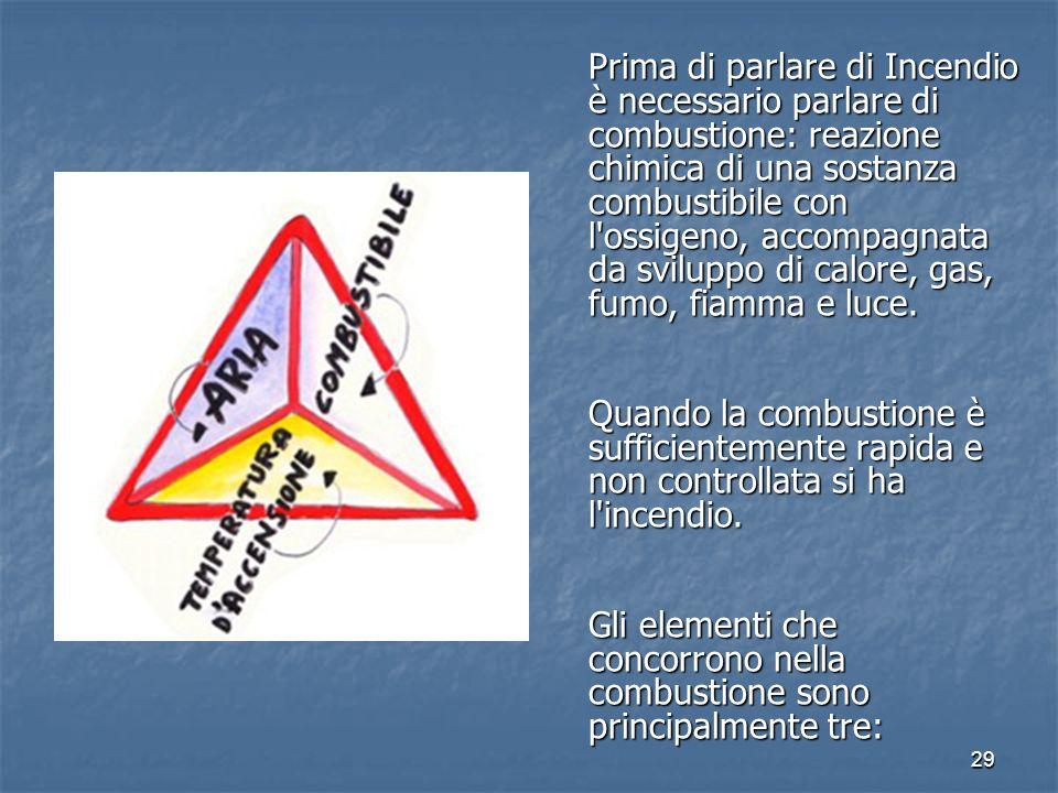 29 Prima di parlare di Incendio è necessario parlare di combustione: reazione chimica di una sostanza combustibile con l'ossigeno, accompagnata da svi