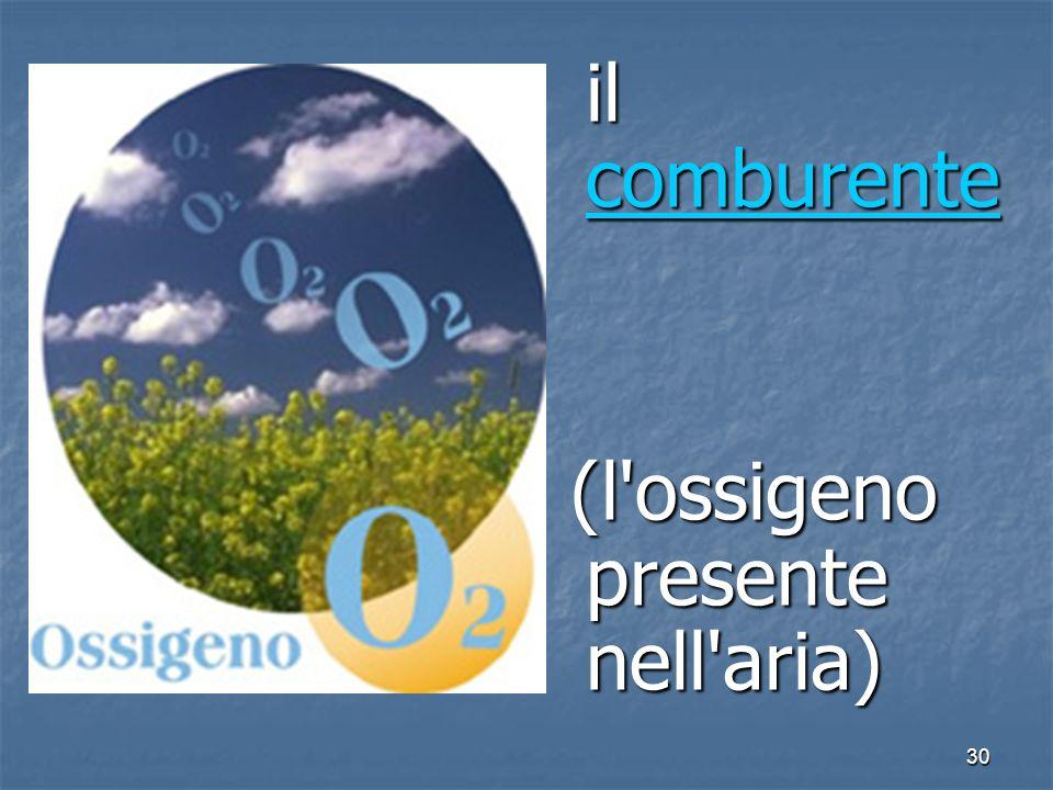 30 il comburente comburente (l'ossigeno presente nell'aria) (l'ossigeno presente nell'aria)