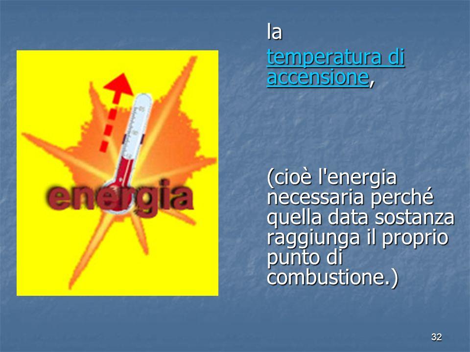 32 la temperatura di accensionetemperatura di accensione, temperatura di accensione (cioè l'energia necessaria perché quella data sostanza raggiunga i