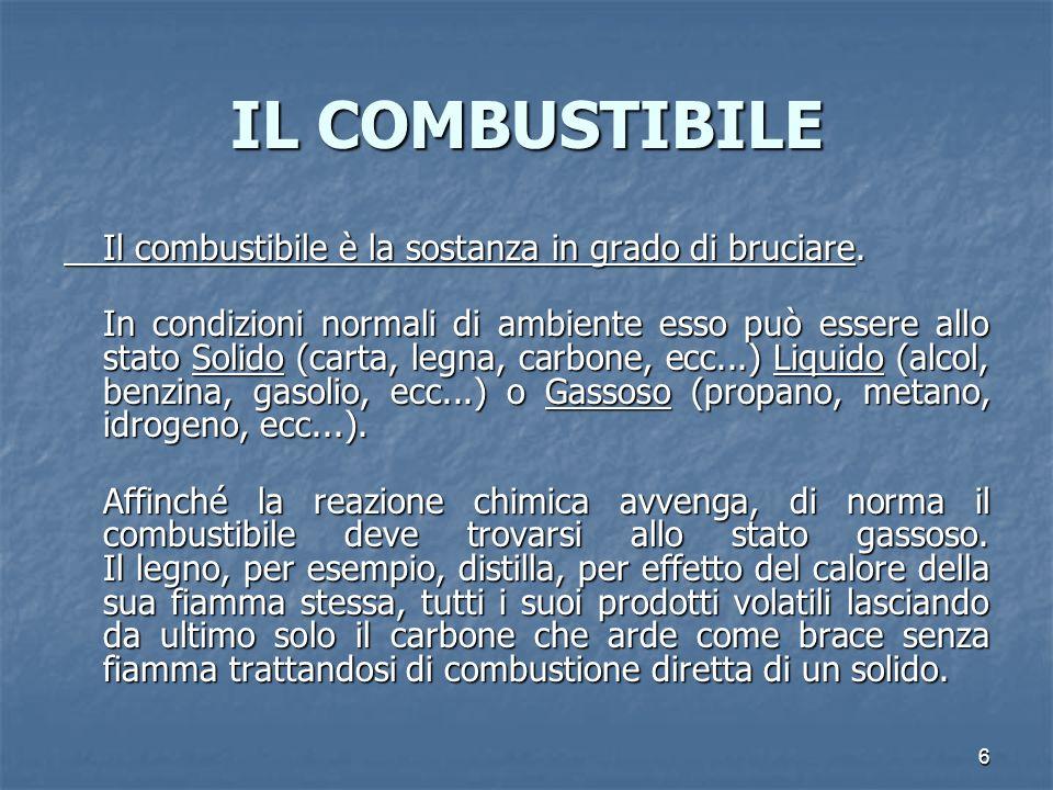 6 IL COMBUSTIBILE Il combustibile è la sostanza in grado di bruciare. In condizioni normali di ambiente esso può essere allo stato Solido (carta, legn
