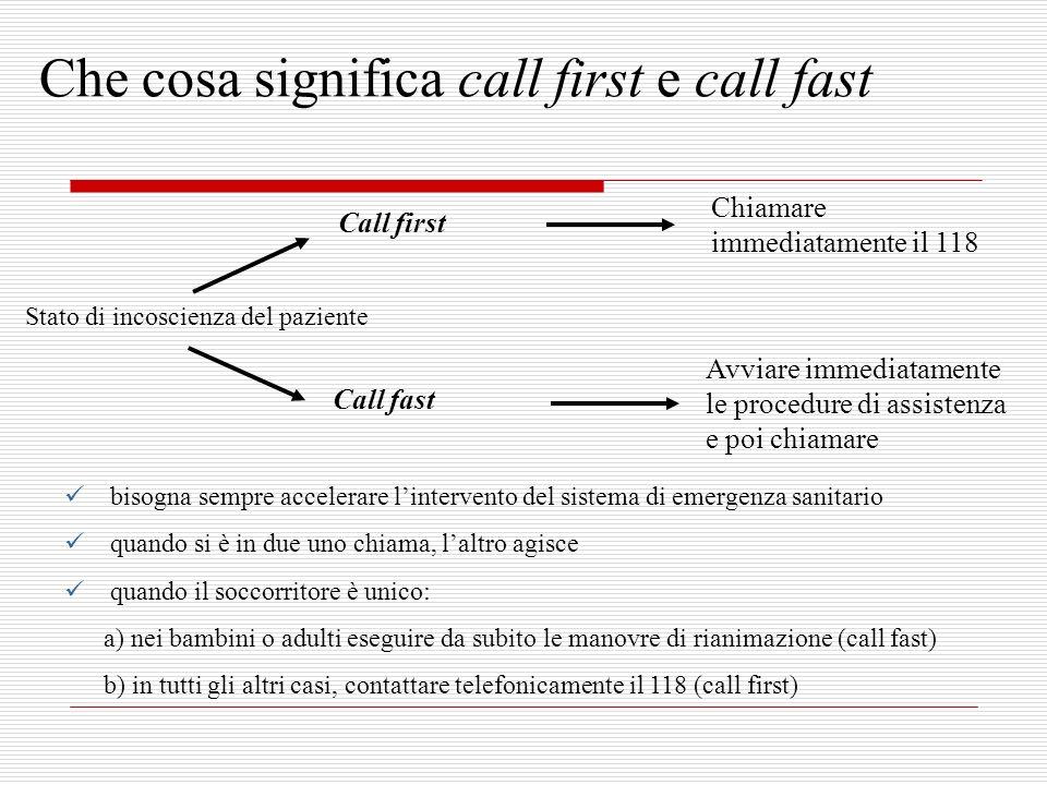 Che cosa significa call first e call fast Call first Chiamare immediatamente il 118 Call fast Avviare immediatamente le procedure di assistenza e poi