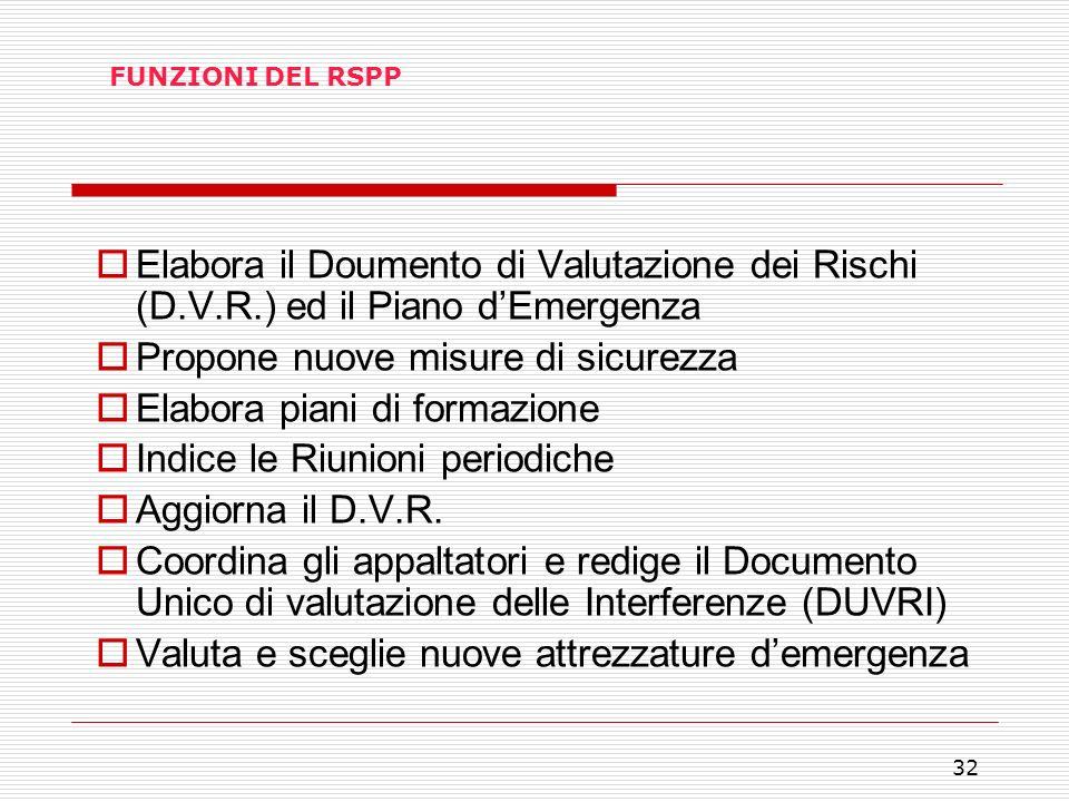 32 FUNZIONI DEL RSPP Elabora il Doumento di Valutazione dei Rischi (D.V.R.) ed il Piano dEmergenza Propone nuove misure di sicurezza Elabora piani di