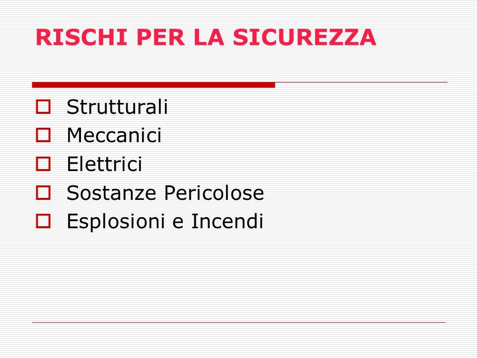 RISCHI PER LA SICUREZZA Strutturali Meccanici Elettrici Sostanze Pericolose Esplosioni e Incendi