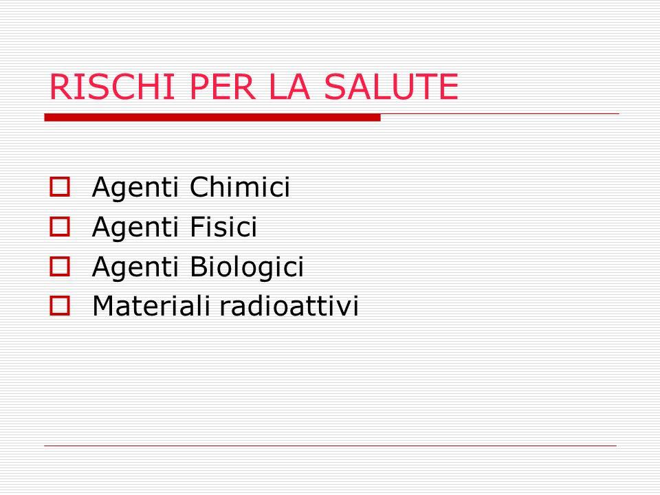 RISCHI PER LA SALUTE Agenti Chimici Agenti Fisici Agenti Biologici Materiali radioattivi