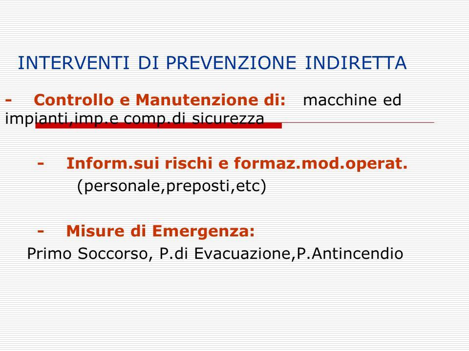 INTERVENTI DI PREVENZIONE INDIRETTA - Controllo e Manutenzione di: macchine ed impianti,imp.e comp.di sicurezza - Inform.sui rischi e formaz.mod.opera